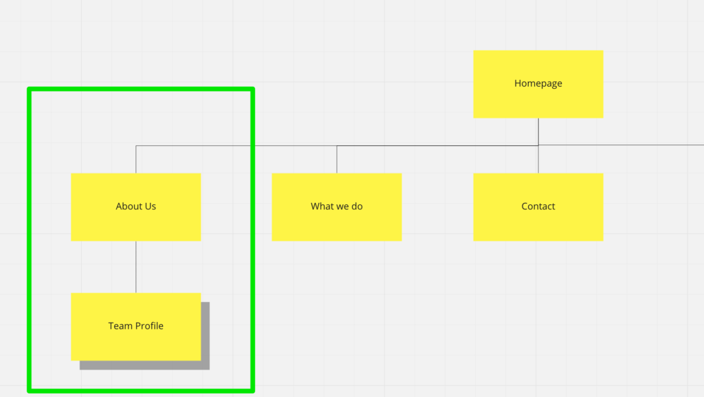 Fig 2 - sitemap partial showing 'About Us'