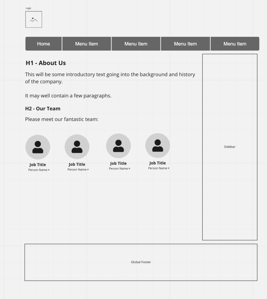 Fig 3 - wireframe of About Us